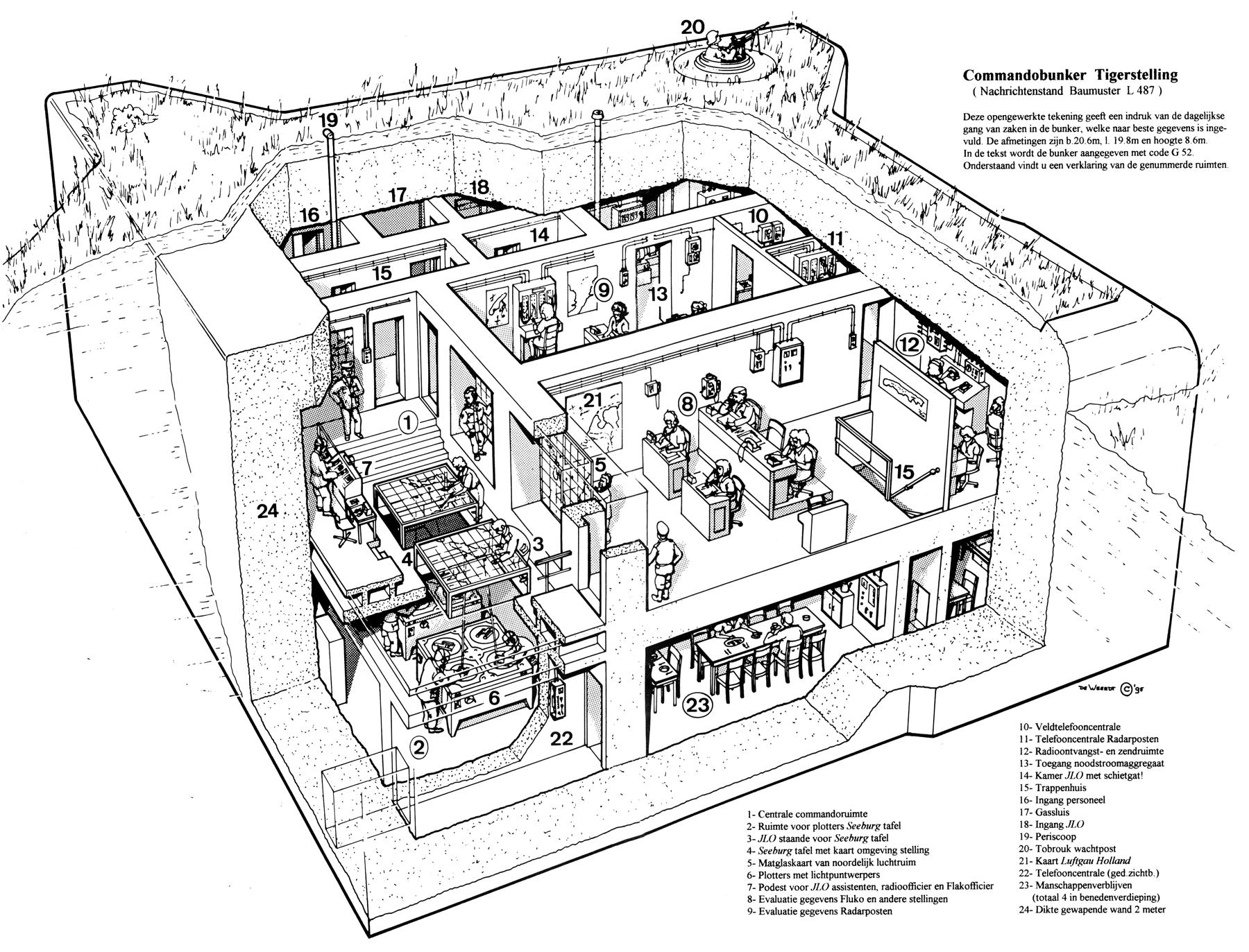 Tiger_Bunker